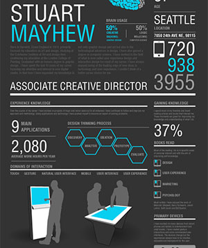 Example Of A Creative Infographic Resume  Best Graphic Design Resumes