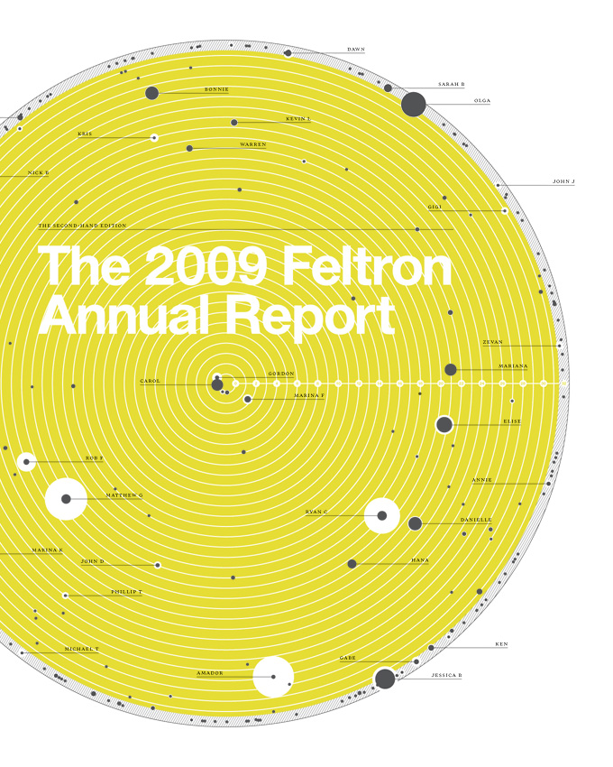 Feltron 2009 Annual Report