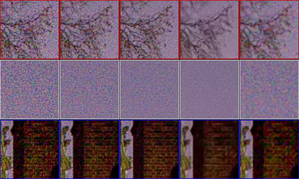 Noise Reduction by Image Averaging