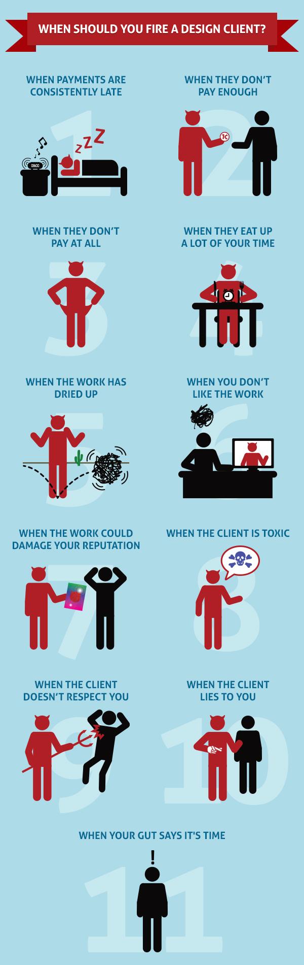 When Should You Fire a Design Client?