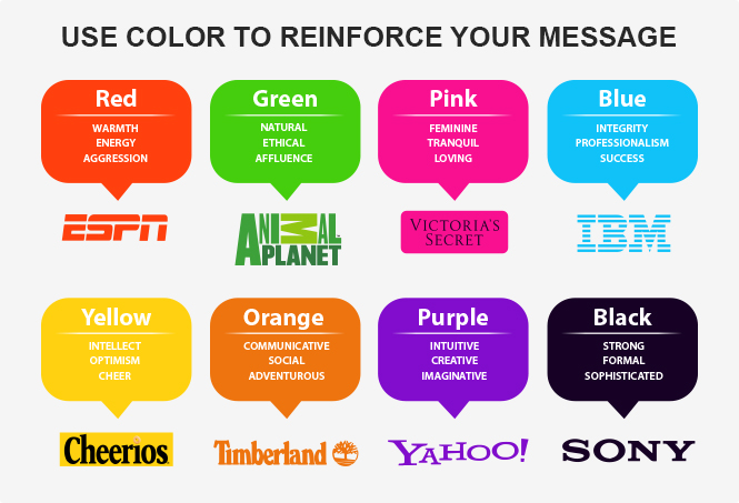 Use Color to Reinforce Message