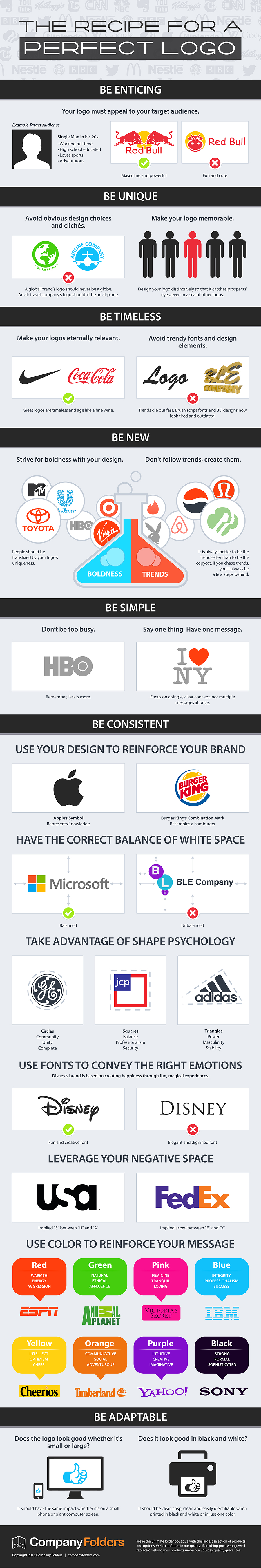 How to Design the Perfect Business Logo #Infographic