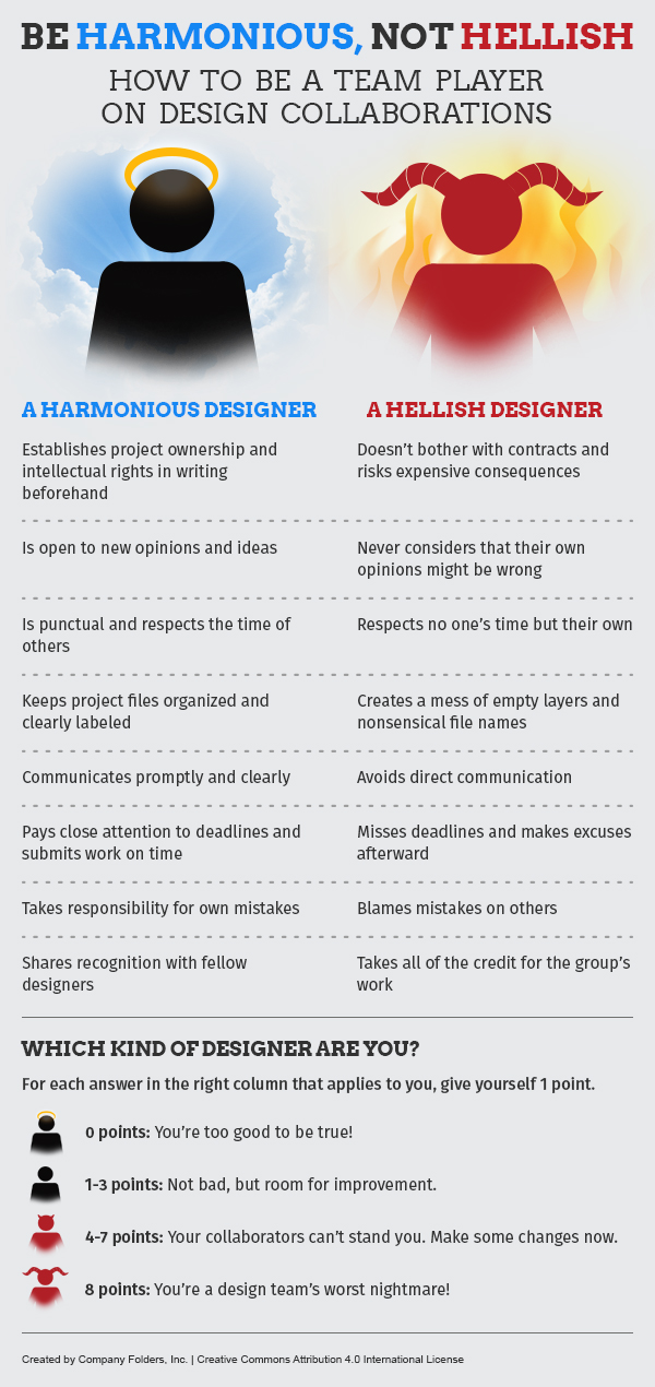 How to Be a Team Player on Design Collaborations