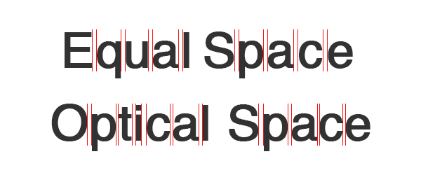Kerning is about visual space, not actual space