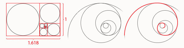 Golden Rule Architecture how to use the golden ratio in design (with examples)