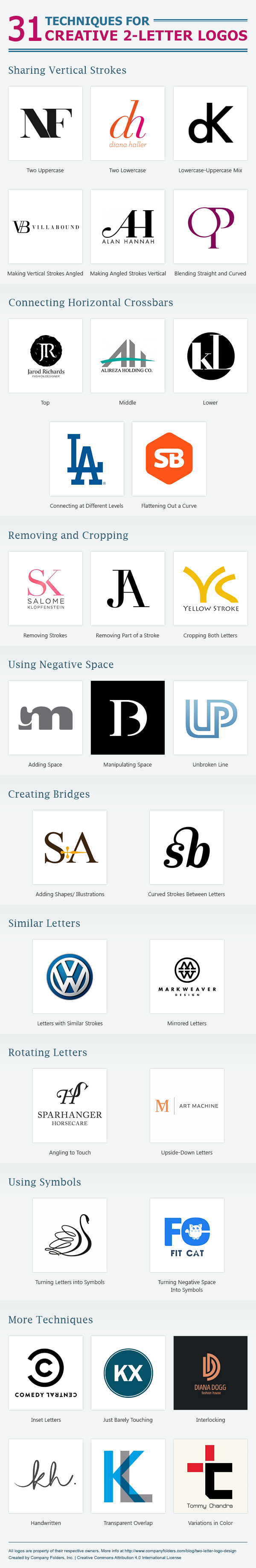 Design Ideas For Cool TwoLetter Logos