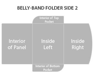 Belly-band folder side 2