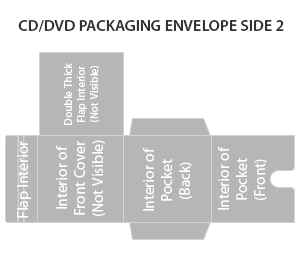 CD/DVD packaging side 2