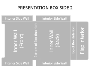Presentation box side 2
