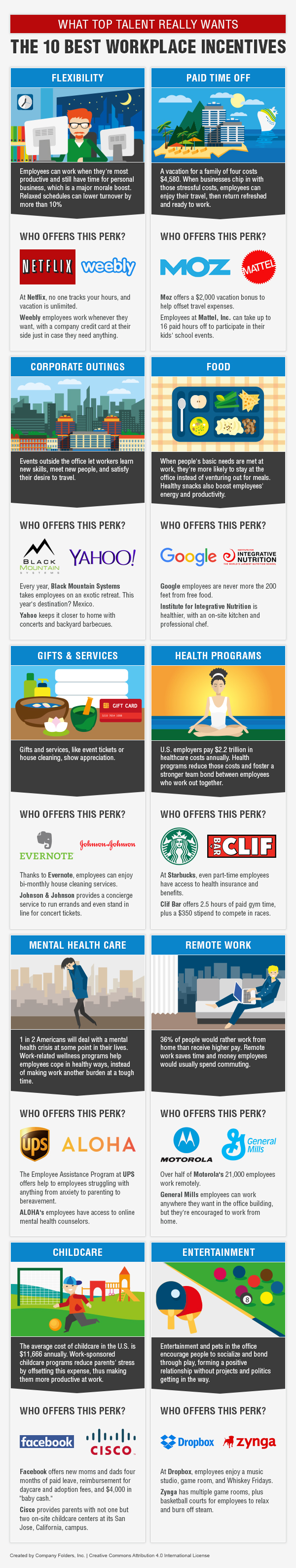 10 Employee Perks To Attract Top Talent- Infographic
