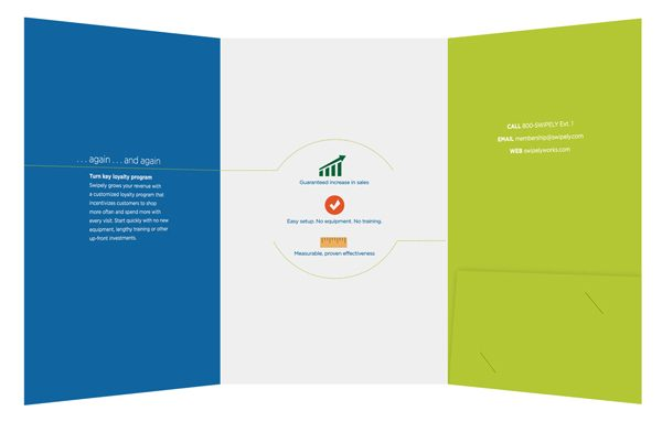 Swipely Small Tri-Fold Presentation Folder (Inside View)