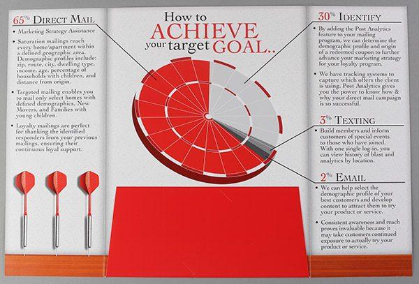 Direct 2 You Marketing Tri-Panel Folder (Inside View)
