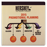 Branded Entrapment Binders for Hershey